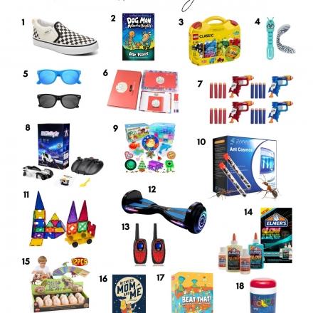 Easter Basket Gift Guide for Boys